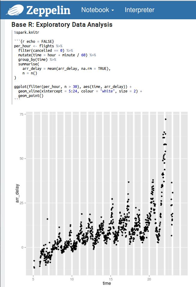 knitr machine learning